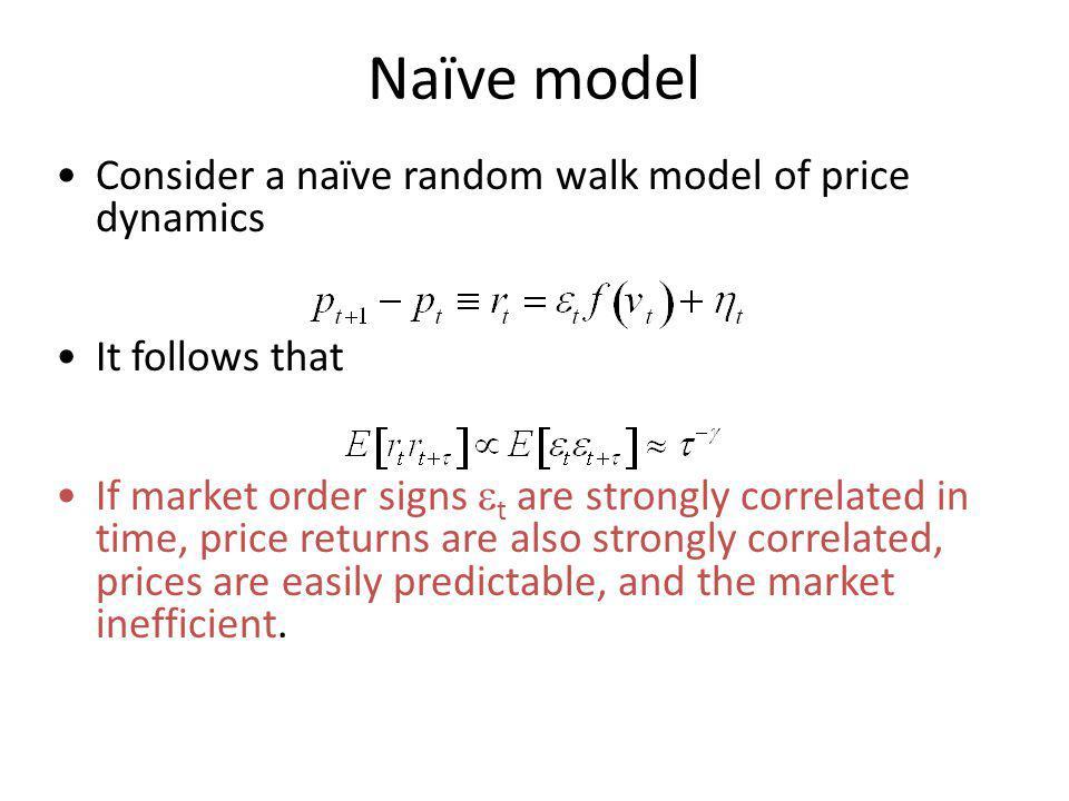 Naïve model Consider a naïve random walk model of price dynamics