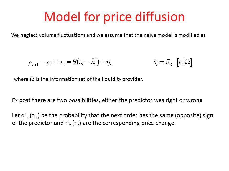 Model for price diffusion