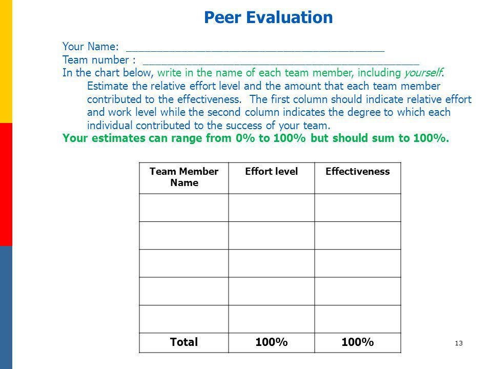 Peer Evaluation Your Name: ___________________________________________