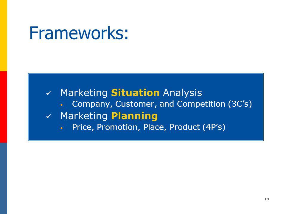 Frameworks: Marketing Situation Analysis Marketing Planning