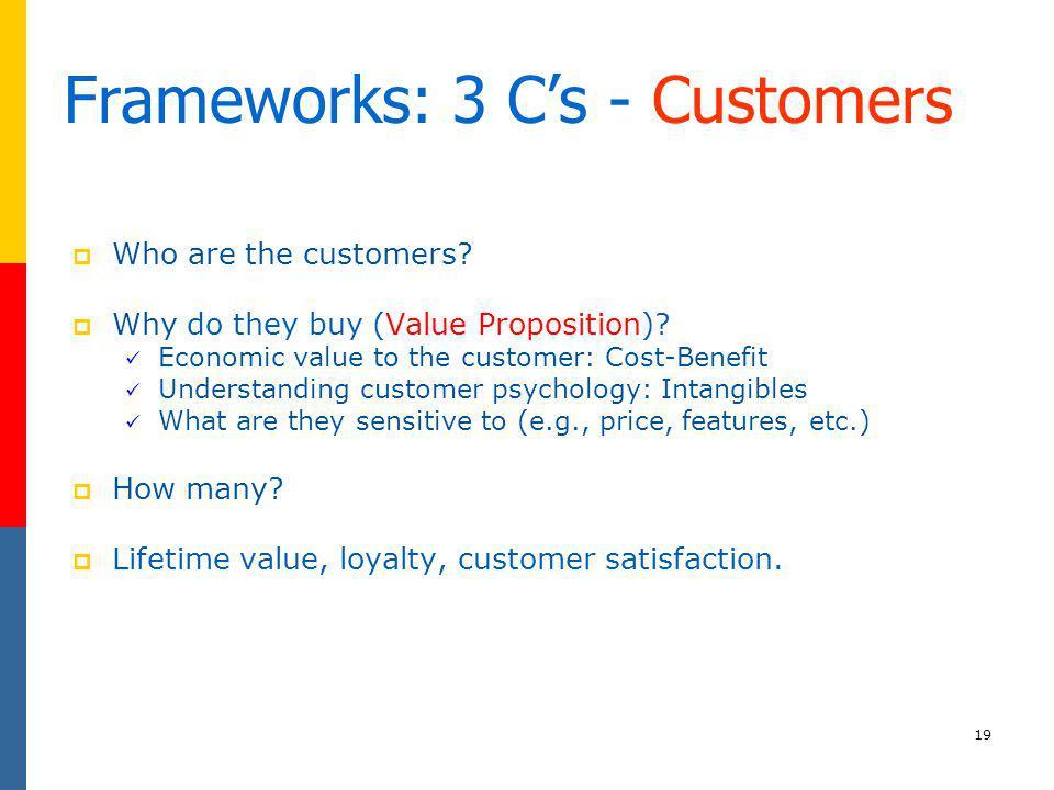Frameworks: 3 C's - Customers