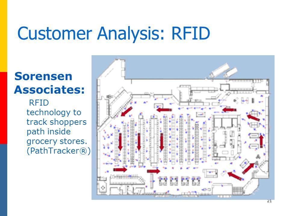 Customer Analysis: RFID