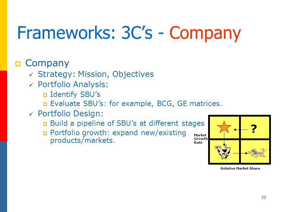 Frameworks: 3C's - Company