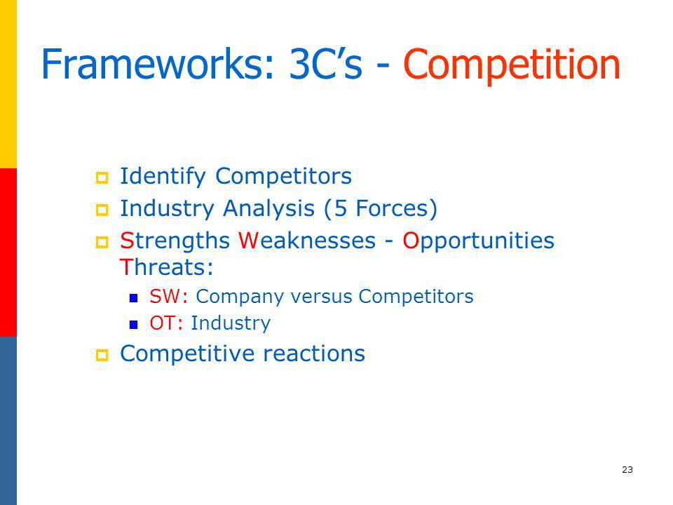 Frameworks: 3C's - Competition