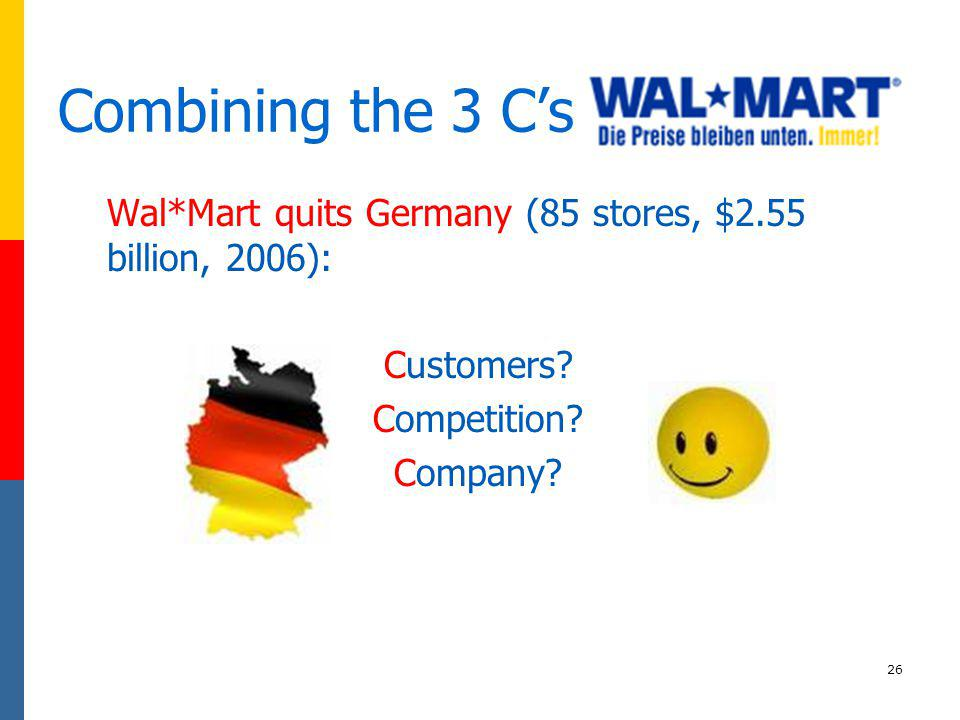 Combining the 3 C's Wal*Mart quits Germany (85 stores, $2.55 billion, 2006): Customers Competition