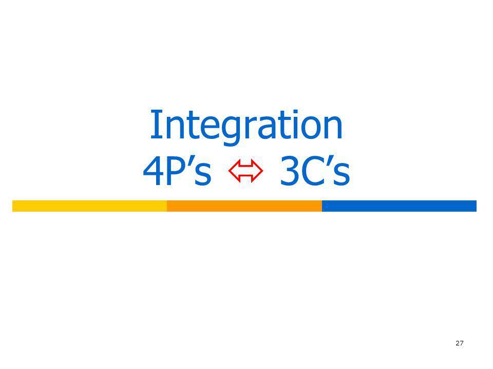 Integration 4P's  3C's