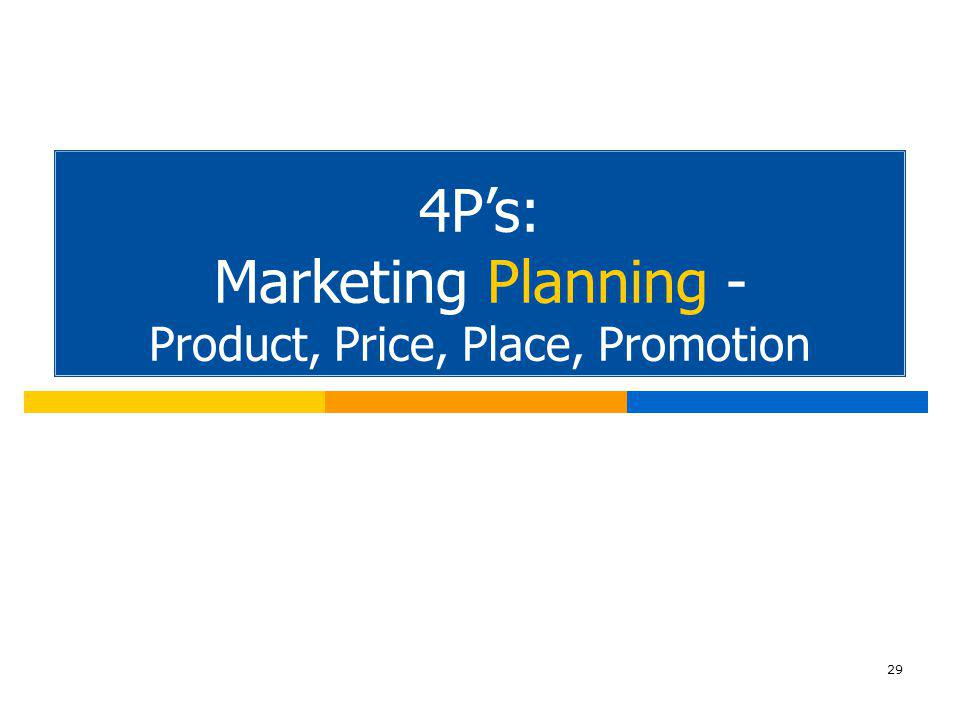 4P's: Marketing Planning - Price, Promotion, Place, Product