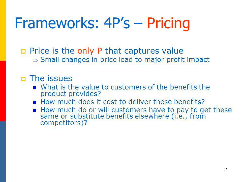 Frameworks: 4P's – Pricing