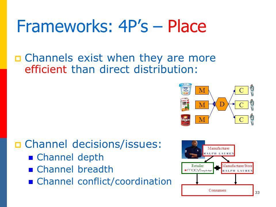 Frameworks: 4P's – Place