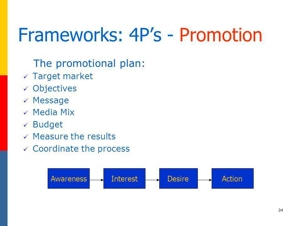 Frameworks: 4P's - Promotion