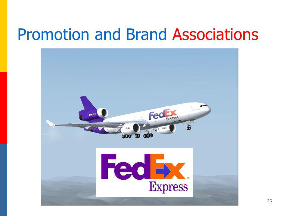Promotion and Brand Associations