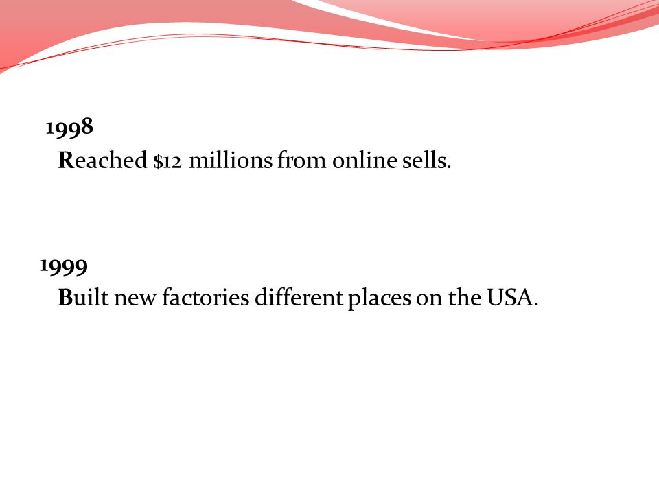 1998 Reached $12 millions from online sells