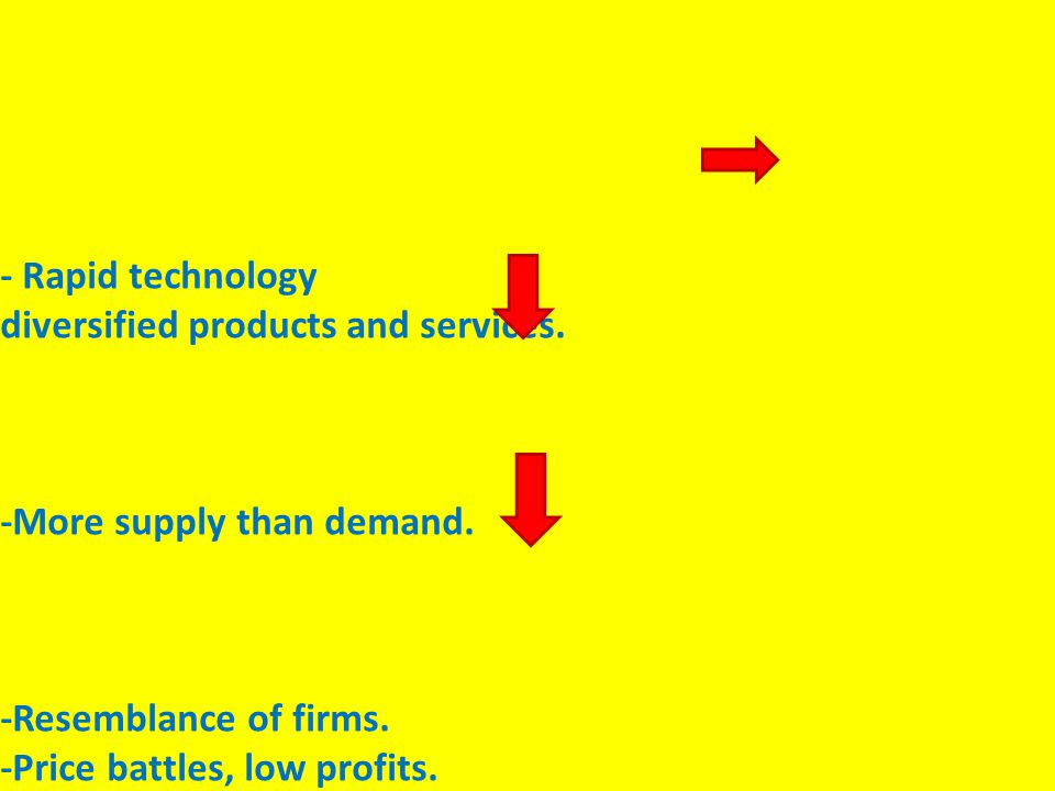 - Rapid technology diversified products and services