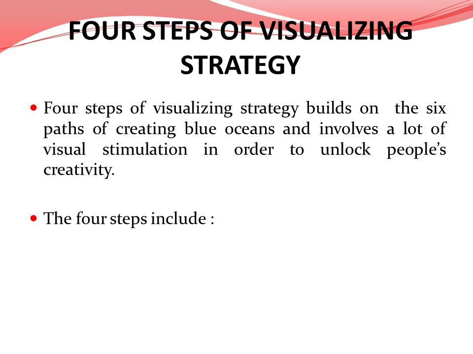 FOUR STEPS OF VISUALIZING STRATEGY