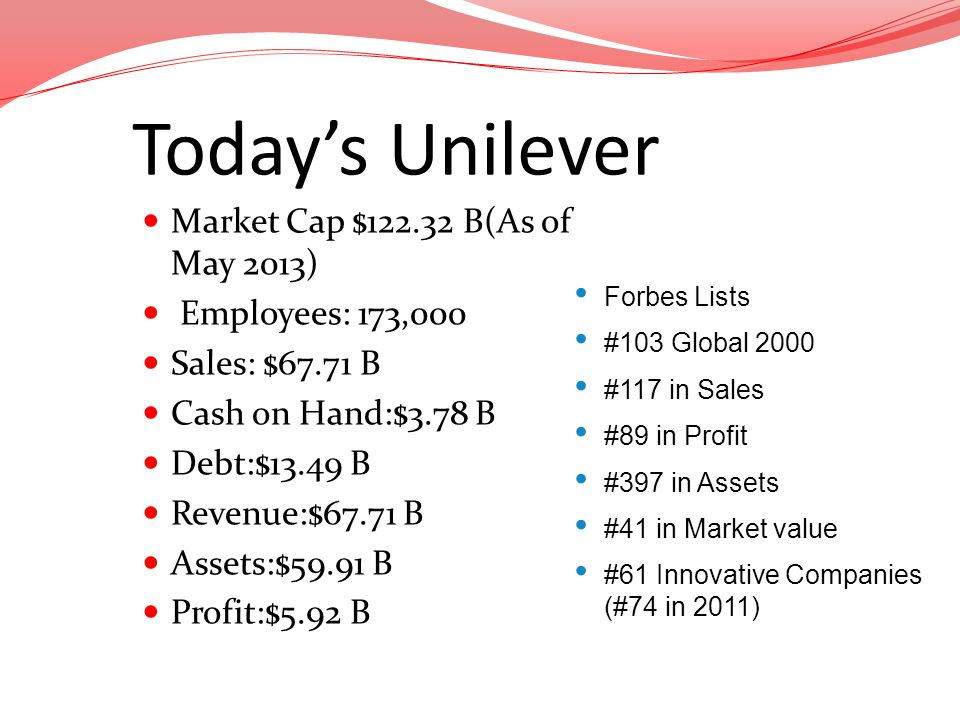 Today's Unilever Market Cap $122.32 B(As of May 2013)