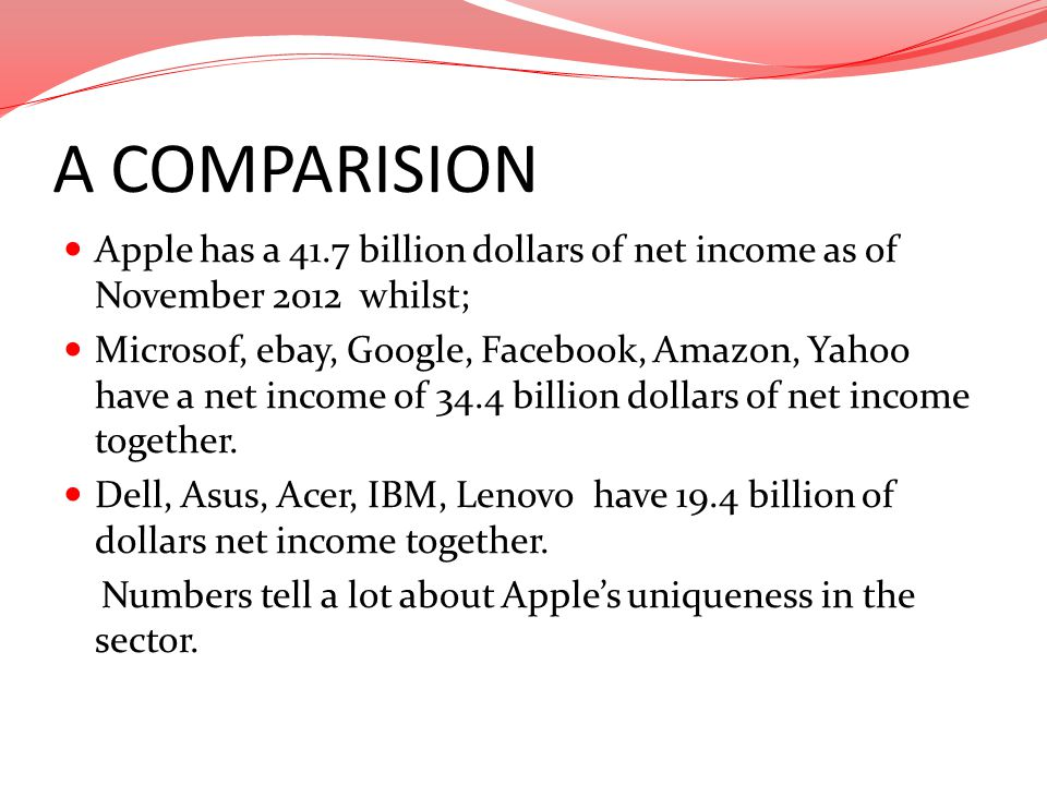 A COMPARISION Apple has a 41.7 billion dollars of net income as of November 2012 whilst;