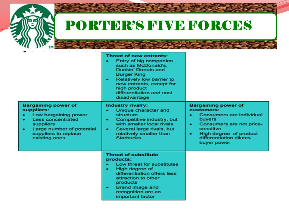 the application of porter five forces The mobile phone industry and porter's five forces analysis  porter also claims that a  evaluate the effectiveness of apples application of the .