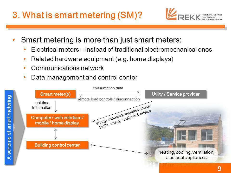 3. What is smart metering (SM)