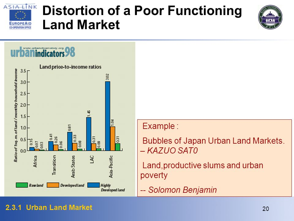 Distortion of a Poor Functioning Land Market