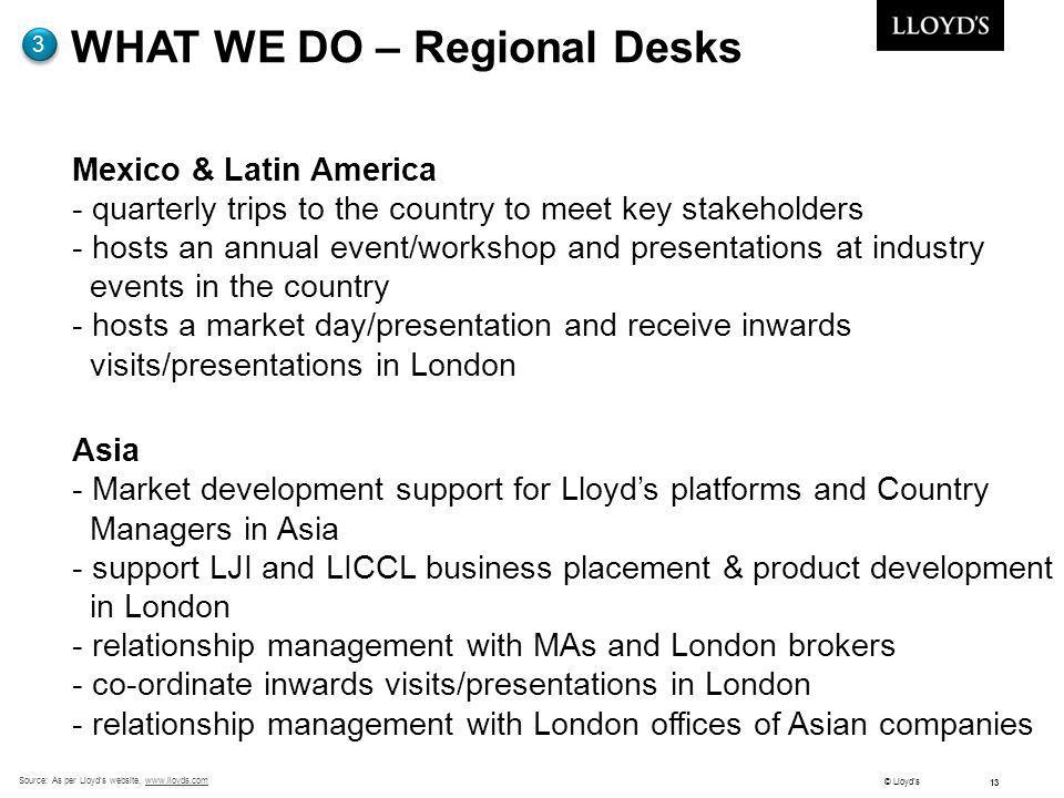 WHAT WE DO – Regional Desks