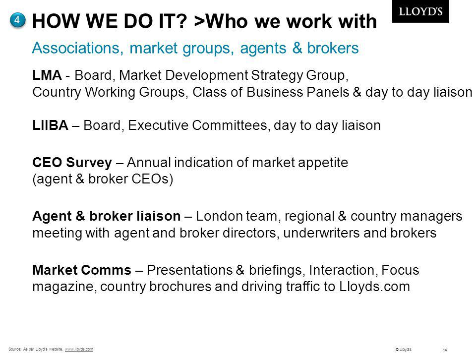 HOW WE DO IT >Who we work with