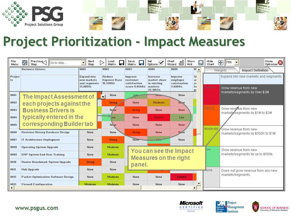 Project Prioritization - Impact Measures