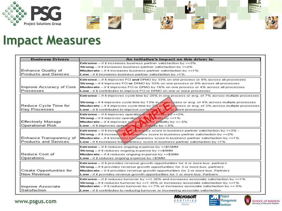 Impact Measures EXAMPLE www.psgus.com