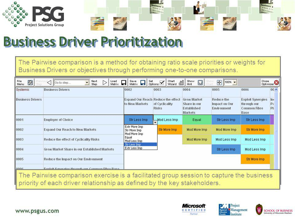 Business Driver Prioritization