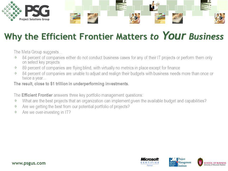 Why the Efficient Frontier Matters to Your Business