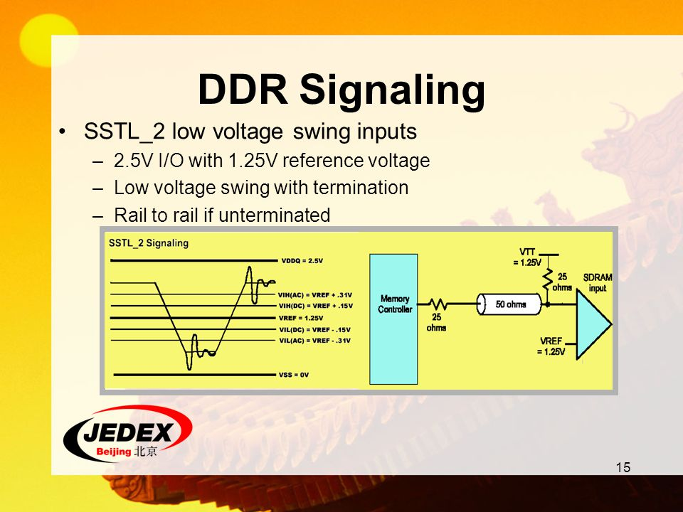 DDR Signaling SSTL_2 low voltage swing inputs