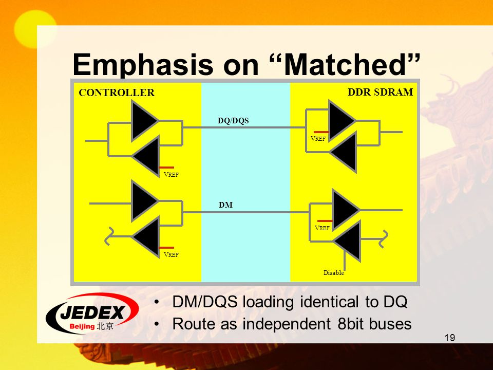 Emphasis on Matched DM/DQS loading identical to DQ