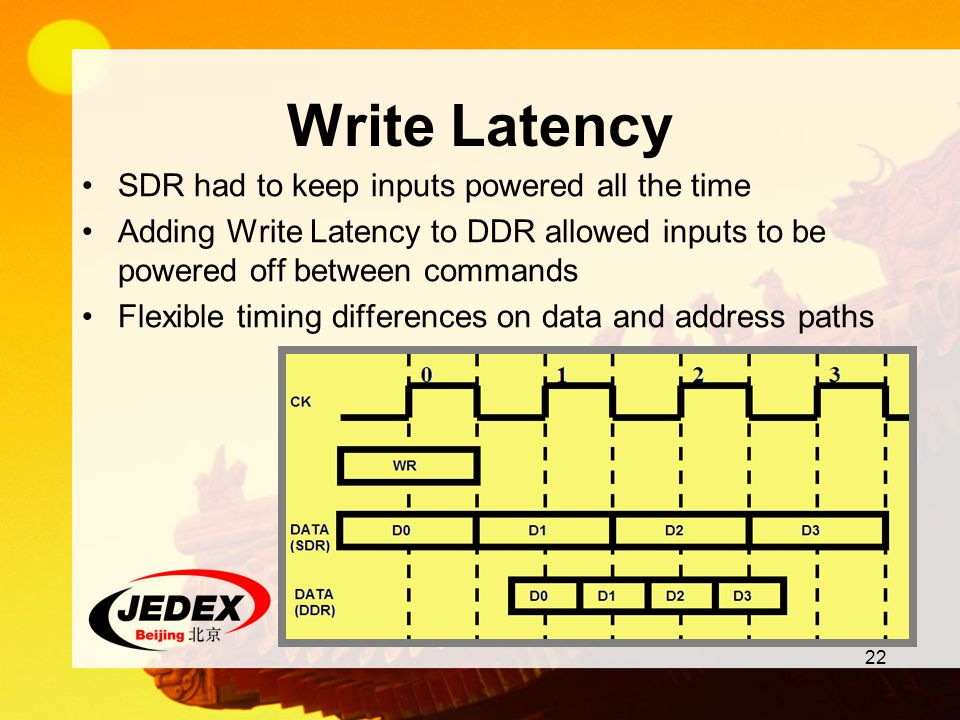 Write Latency SDR had to keep inputs powered all the time