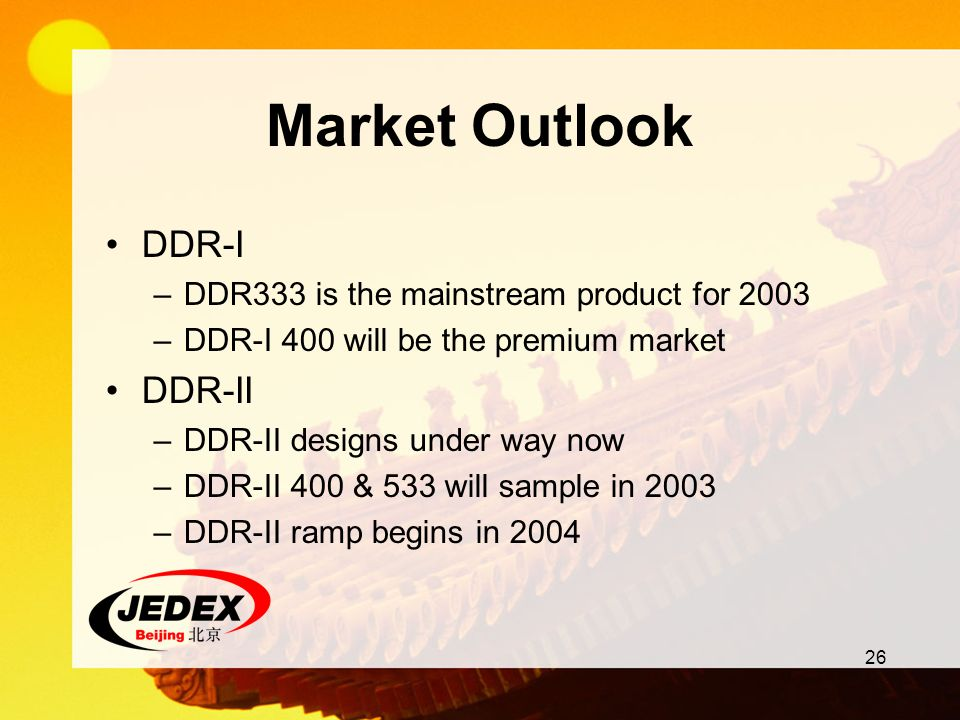 Market Outlook DDR-I DDR-II DDR333 is the mainstream product for 2003