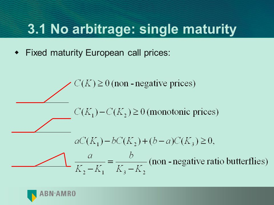 3.1 No arbitrage: single maturity