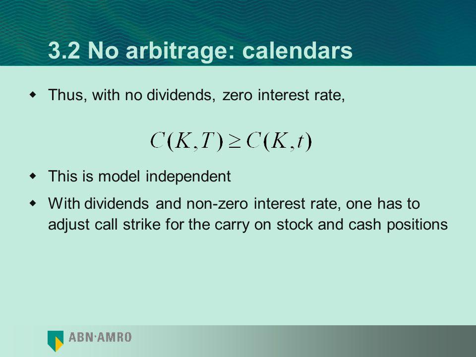 3.2 No arbitrage: calendars