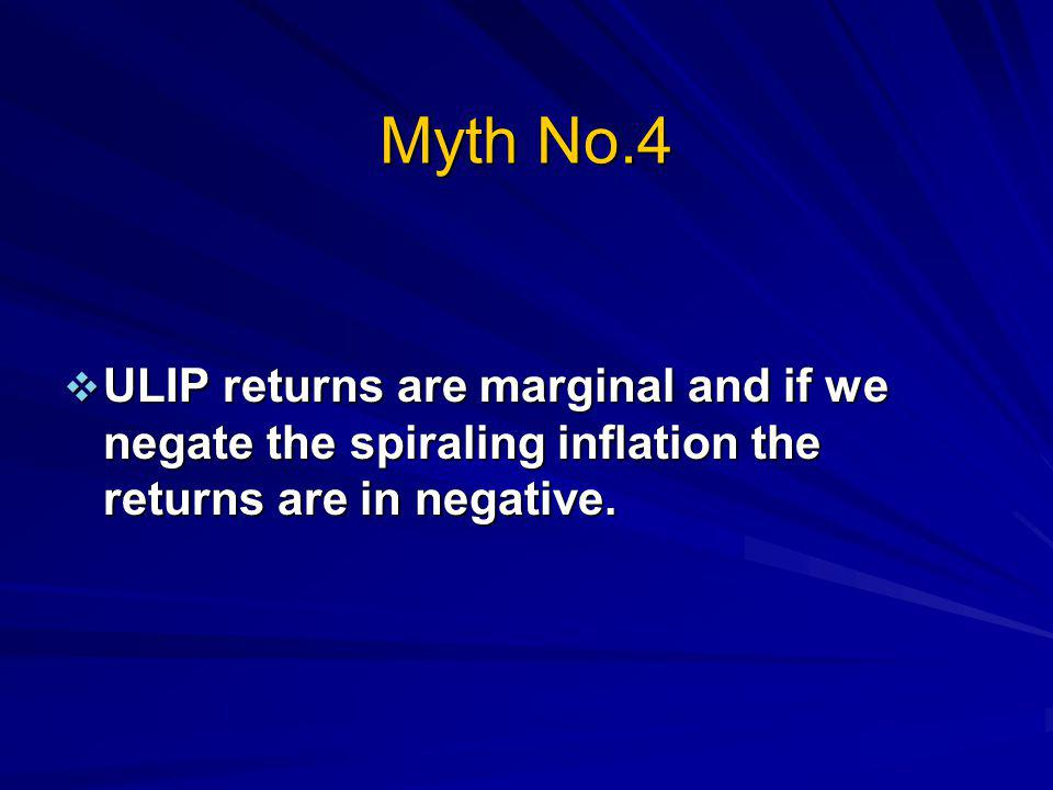 Myth No.4 ULIP returns are marginal and if we negate the spiraling inflation the returns are in negative.