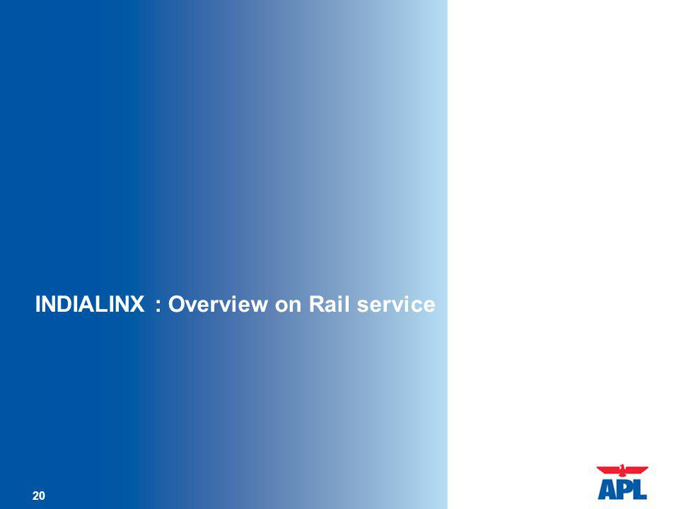 INDIALINX : Overview on Rail service