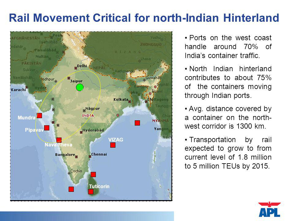 Rail Movement Critical for north-Indian Hinterland