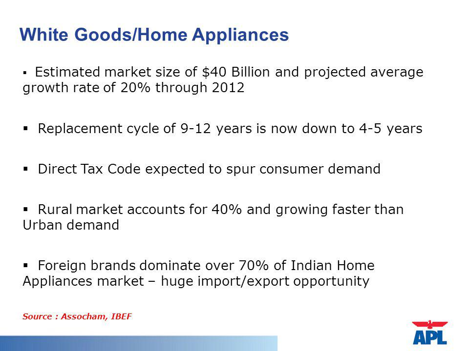 White Goods/Home Appliances