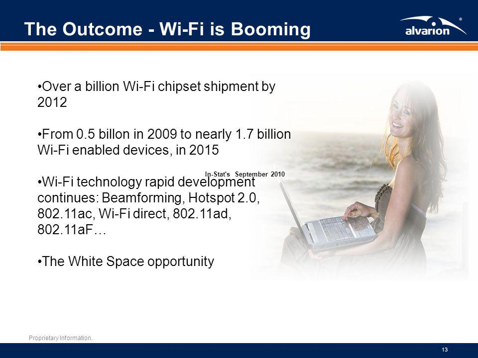 The Outcome - Wi-Fi is Booming