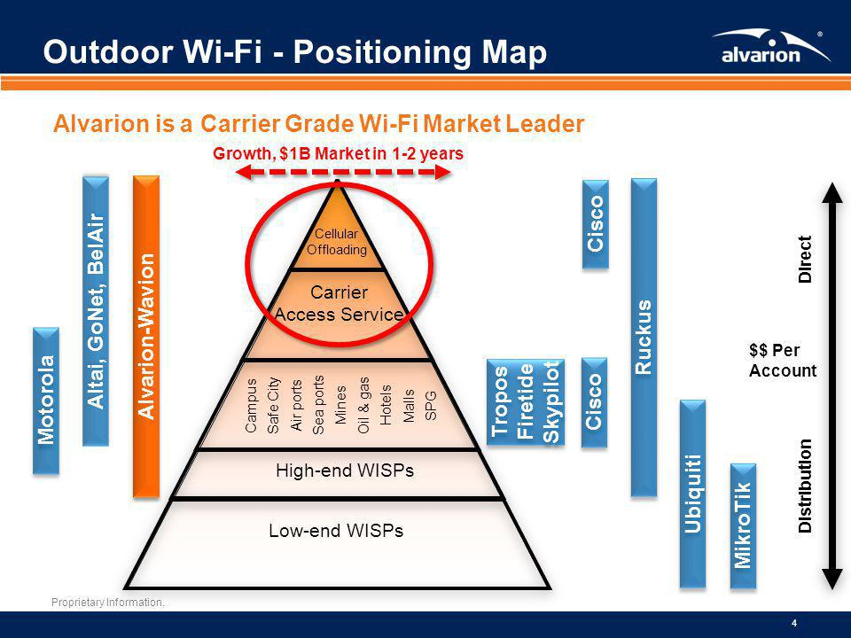 Outdoor Wi-Fi - Positioning Map