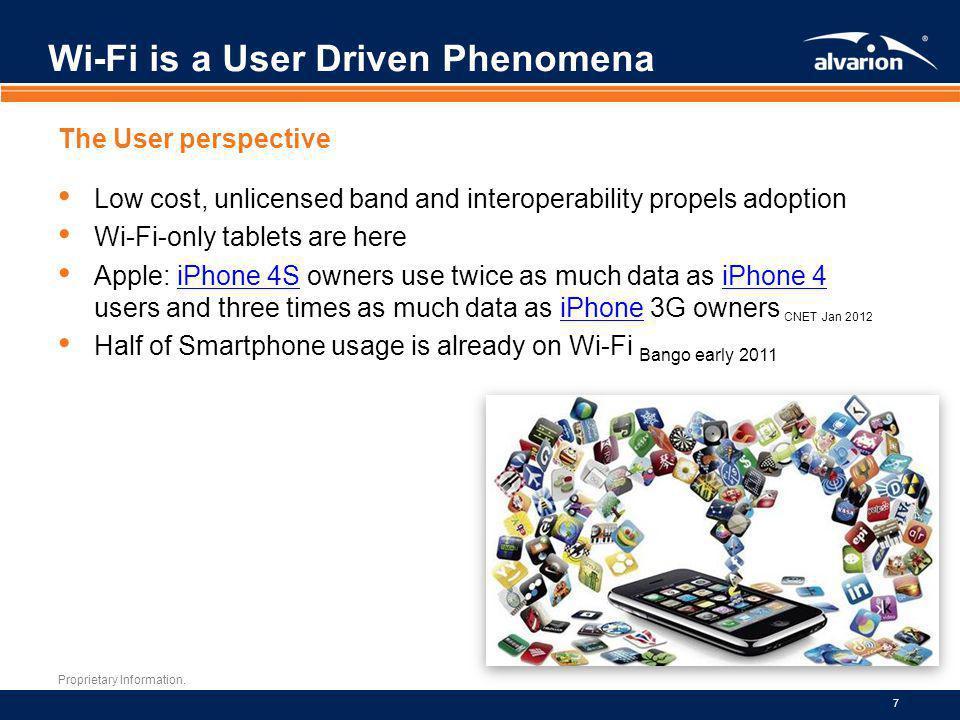Wi-Fi is a User Driven Phenomena