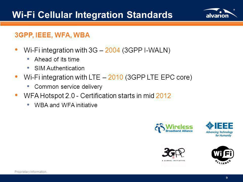 Wi-Fi Cellular Integration Standards
