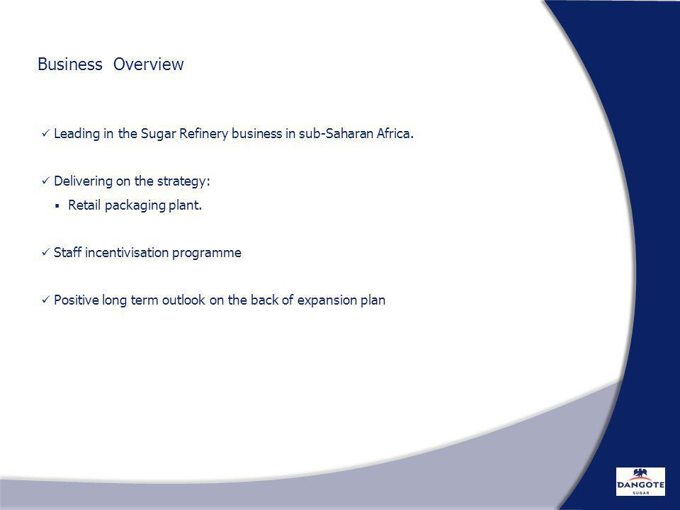 Business Overview Leading in the Sugar Refinery business in sub-Saharan Africa. Delivering on the strategy: