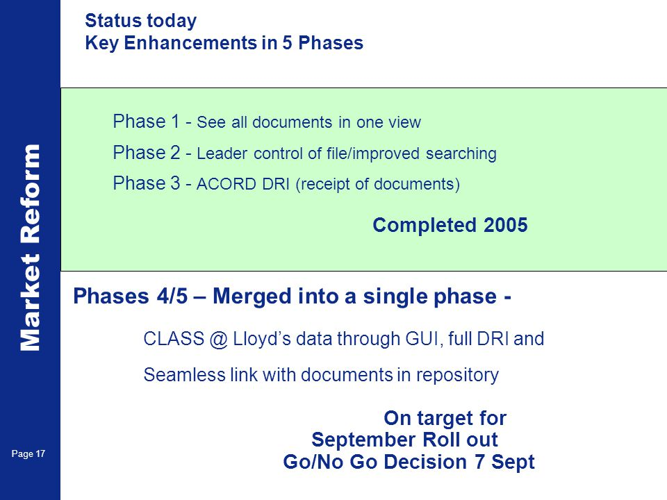 Status today Key Enhancements in 5 Phases