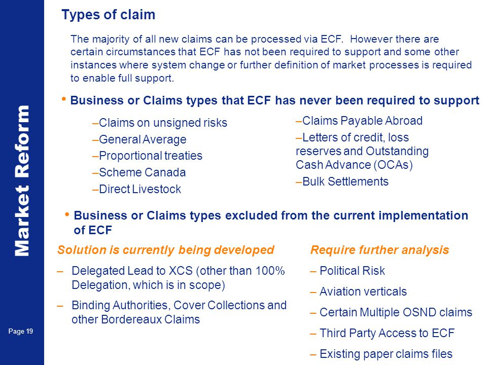 Types of claim