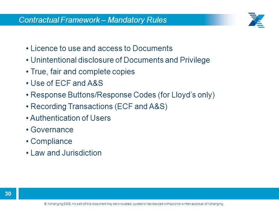 Contractual Framework – Mandatory Rules