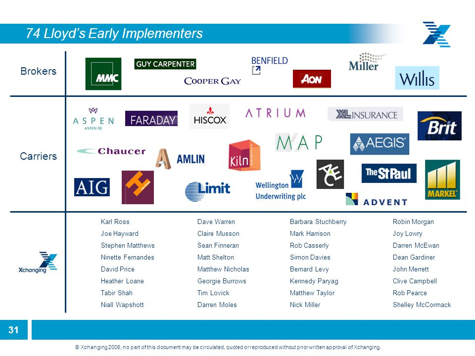 74 Lloyd's Early Implementers