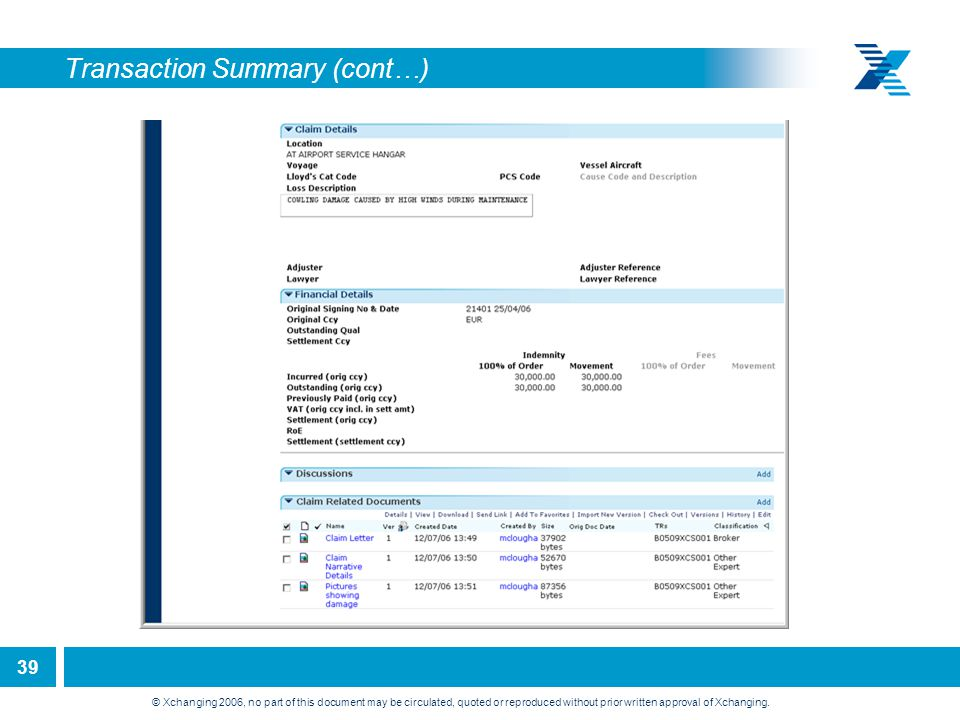Transaction Summary (cont…)