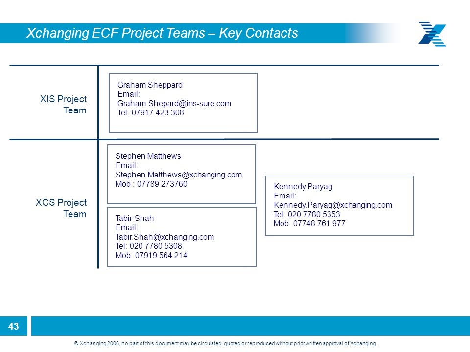 Xchanging ECF Project Teams – Key Contacts